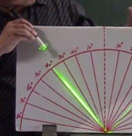 初中物理实验:探究光的反射定律【视频】